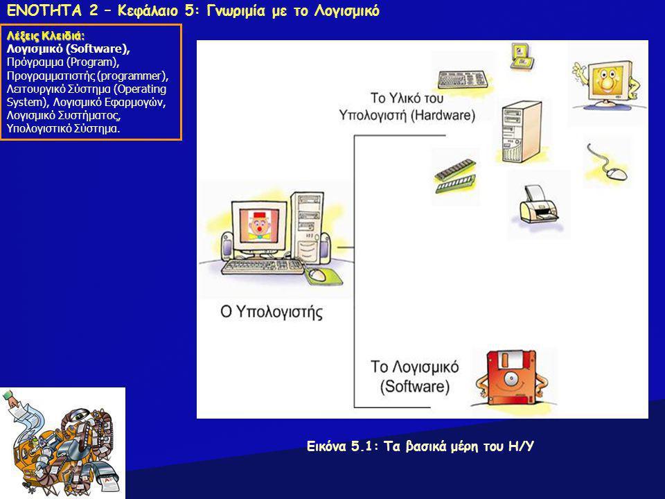 ΕΝΟΤΗΤΑ 2 – Κεφάλαιο 5: Γνωριμία με το Λογισμικό Λέξεις Κλειδιά: Λογισμικό (Software), Πρόγραμμα (Program), Προγραμματιστής (programmer), Λειτουργικό Σύστημα (Operating System), Λογισμικό Εφαρμογών, Λογισμικό Συστήματος, Υπολογιστικό Σύστημα.