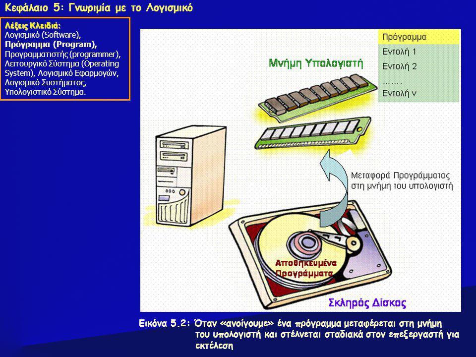Εικόνα 5.2: Όταν «ανοίγουμε» ένα πρόγραμμα μεταφέρεται στη μνήμη του υπολογιστή και στέλνεται σταδιακά στον επεξεργαστή για εκτέλεση Κεφάλαιο 5: Γνωριμία με το Λογισμικό Λέξεις Κλειδιά: Λογισμικό (Software), Πρόγραμμα (Program), Προγραμματιστής (programmer), Λειτουργικό Σύστημα (Operating System), Λογισμικό Εφαρμογών, Λογισμικό Συστήματος, Υπολογιστικό Σύστημα.