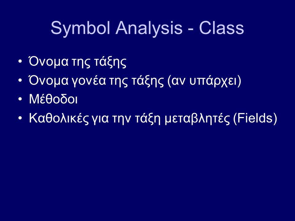 Symbol Analysis - Class Όνομα της τάξης Όνομα γονέα της τάξης (αν υπάρχει) Μέθοδοι Καθολικές για την τάξη μεταβλητές (Fields)
