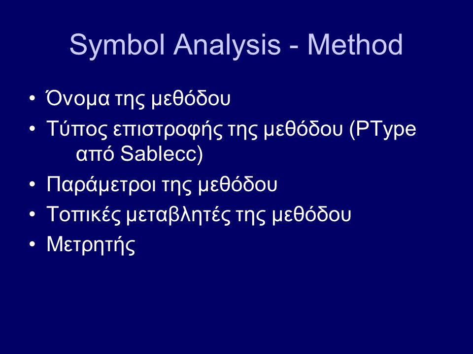 Symbol Analysis - Method Όνομα της μεθόδου Τύπος επιστροφής της μεθόδου (PType από Sablecc) Παράμετροι της μεθόδου Τοπικές μεταβλητές της μεθόδου Μετρητής