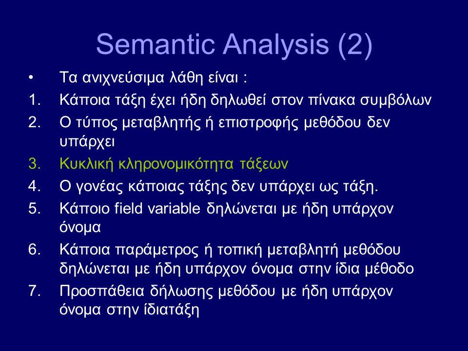 Semantic Analysis (2) Τα ανιχνεύσιμα λάθη είναι : 1.Κάποια τάξη έχει ήδη δηλωθεί στον πίνακα συμβόλων 2.Ο τύπος μεταβλητής ή επιστροφής μεθόδου δεν υπάρχει 3.Κυκλική κληρονομικότητα τάξεων 4.Ο γονέας κάποιας τάξης δεν υπάρχει ως τάξη.