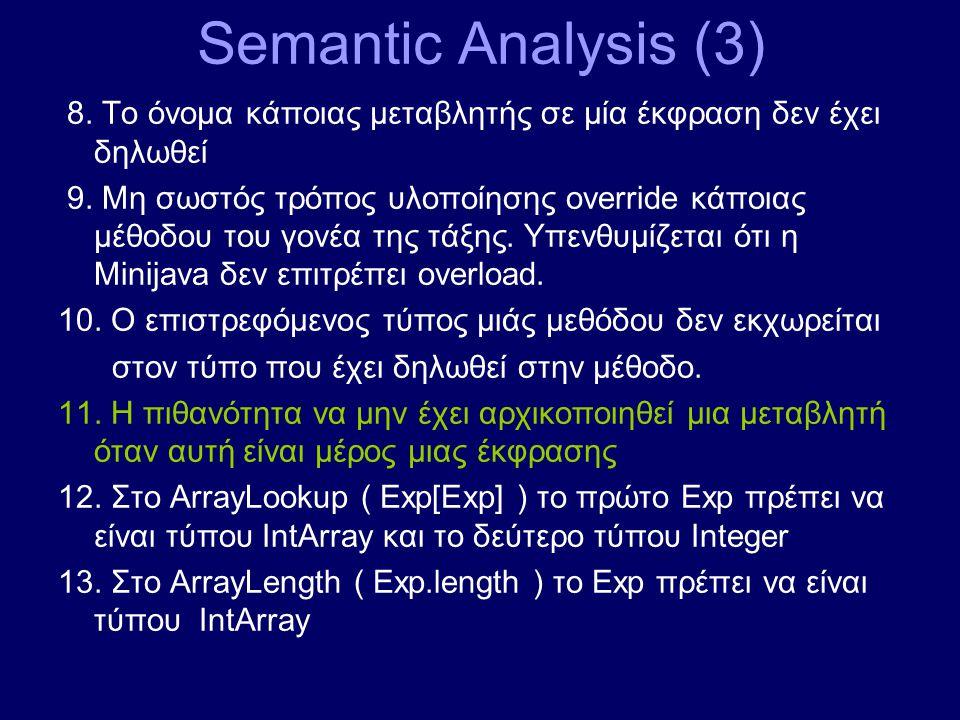 Semantic Analysis (3) 8. Το όνομα κάποιας μεταβλητής σε μία έκφραση δεν έχει δηλωθεί 9. Μη σωστός τρόπος υλοποίησης override κάποιας μέθοδου του γονέα