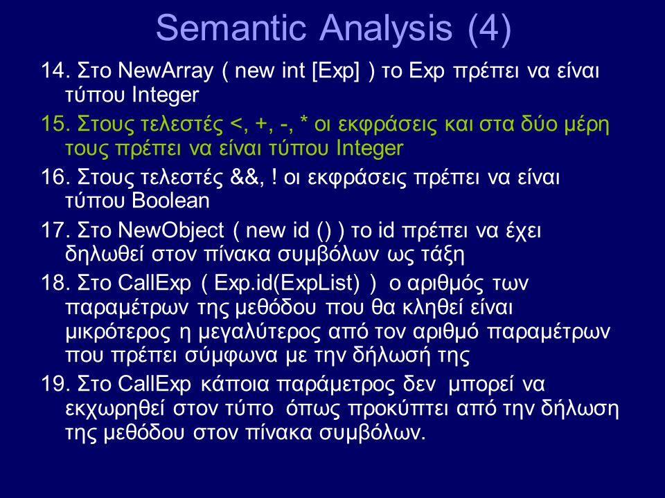 Semantic Analysis (4) 14. Στο NewArray ( new int [Exp] ) το Exp πρέπει να είναι τύπου Integer 15.