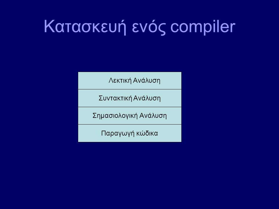 Κατασκευή ενός compiler Λεκτική Ανάλυση Συντακτική Ανάλυση Σημασιολογική Ανάλυση Παραγωγή κώδικα
