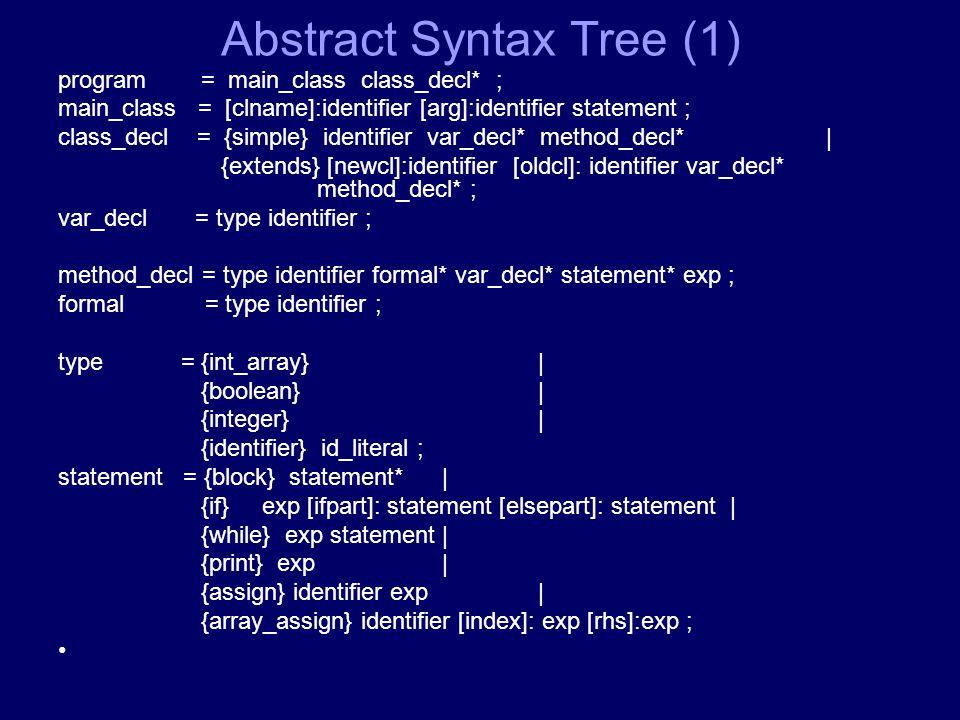 Semantic Analysis – Initialization (1) private Hashtable initcheck; public void inAMethodDecl(AMethodDecl node) { …………………………………………………………….