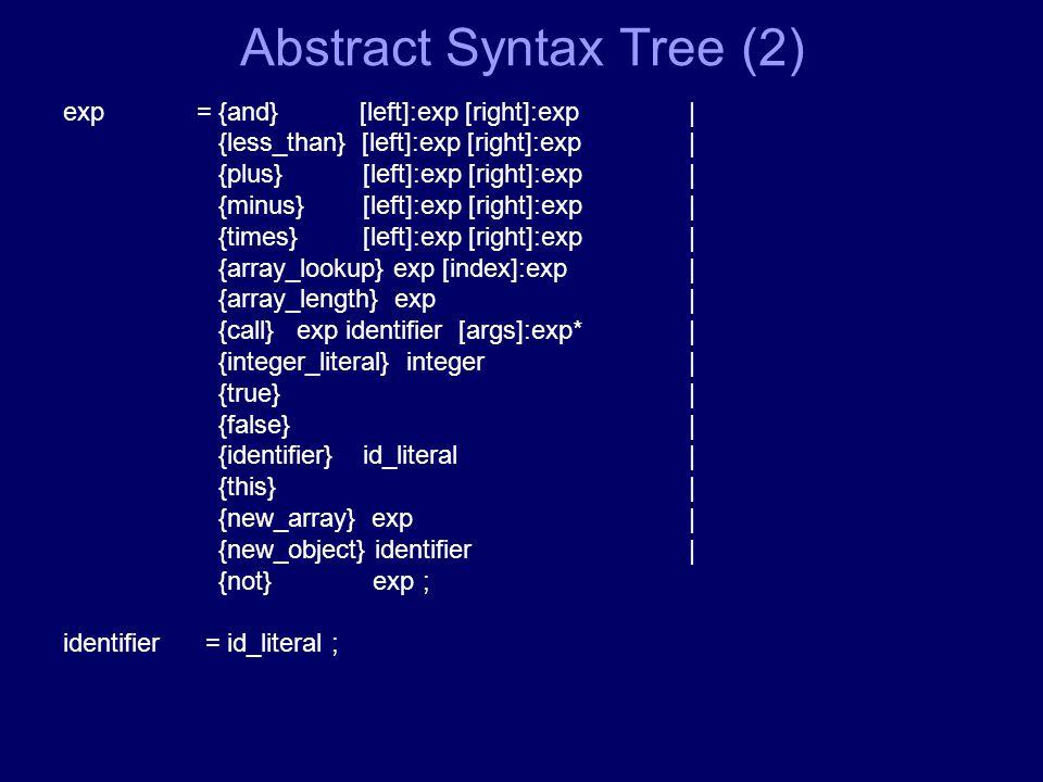 Semantic Analysis – Initialization (2) public void caseAIfStatement(AIfStatement node) { ………………………………………………………………… Hashtable ifcheck = new Hashtable(); Hashtable elsecheck = new Hashtable(); ifcheck.putAll(initcheck); elsecheck.putAll(initcheck); initcheck = ifcheck; if (node.getIfpart() != null) { node.getIfpart().apply(this); } setIn(node.getIfpart(), initcheck); initcheck = elsecheck; if (node.getElsepart() != null) { node.getElsepart().apply(this); } setIn(node.getElsepart(), initcheck); Hashtable doneifcheck = (Hashtable) getIn(node.getIfpart()); Hashtable doneelsecheck = (Hashtable) getIn(node.getElsepart()); initcheck = executeAnd(doneifcheck, doneelsecheck); outAIfStatement(node); }
