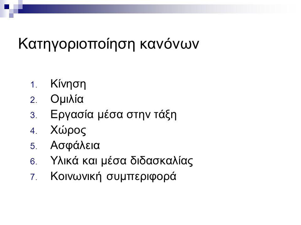 Κατηγοριοποίηση κανόνων 1. Κίνηση 2. Ομιλία 3. Εργασία μέσα στην τάξη 4. Χώρος 5. Ασφάλεια 6. Υλικά και μέσα διδασκαλίας 7. Κοινωνική συμπεριφορά