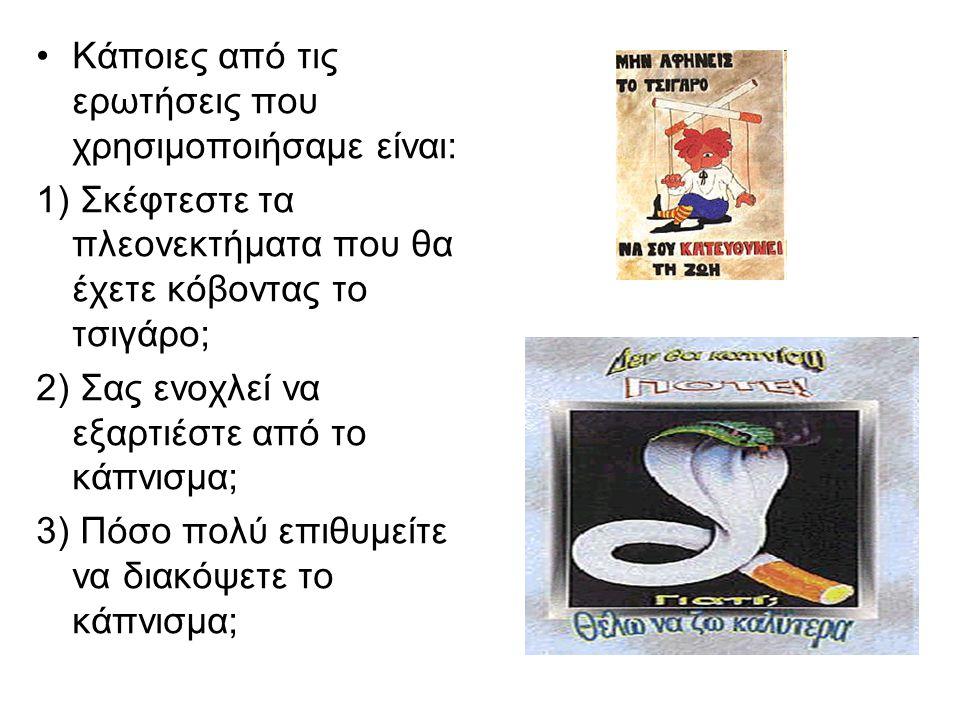Κάποιες από τις ερωτήσεις που χρησιμοποιήσαμε είναι: 1) Σκέφτεστε τα πλεονεκτήματα που θα έχετε κόβοντας το τσιγάρο; 2) Σας ενοχλεί να εξαρτιέστε από