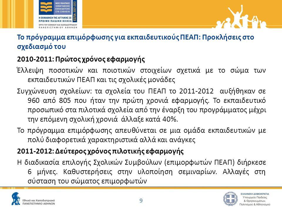 Το πρόγραμμα επιμόρφωσης για εκπαιδευτικούς ΠΕΑΠ: Προκλήσεις στο σχεδιασμό του 2010-2011: Πρώτος χρόνος εφαρμογής Έλλειψη ποσοτικών και ποιοτικών στοι