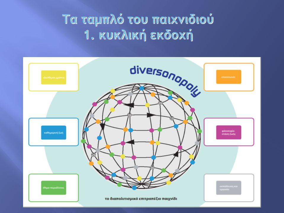 2.Ορθογώνια εκδοχή