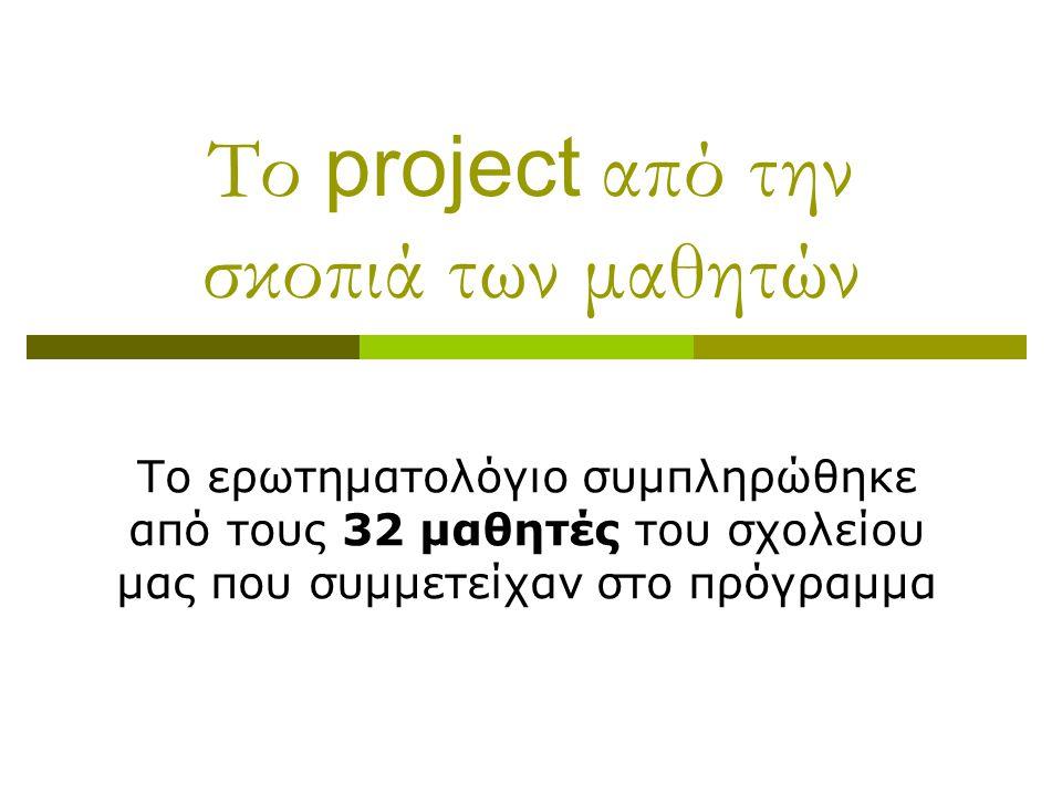 Το project από την σκοπιά των μαθητών Το ερωτηματολόγιο συμπληρώθηκε από τους 32 μαθητές του σχολείου μας που συμμετείχαν στο πρόγραμμα