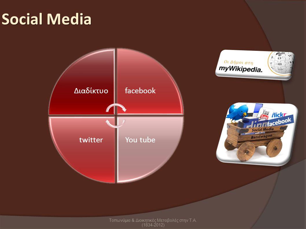 Social Media Διαδίκτυοfacebook You tubetwitter Τοπωνύμια & Διοικητικές Μεταβολές στην Τ.Α.