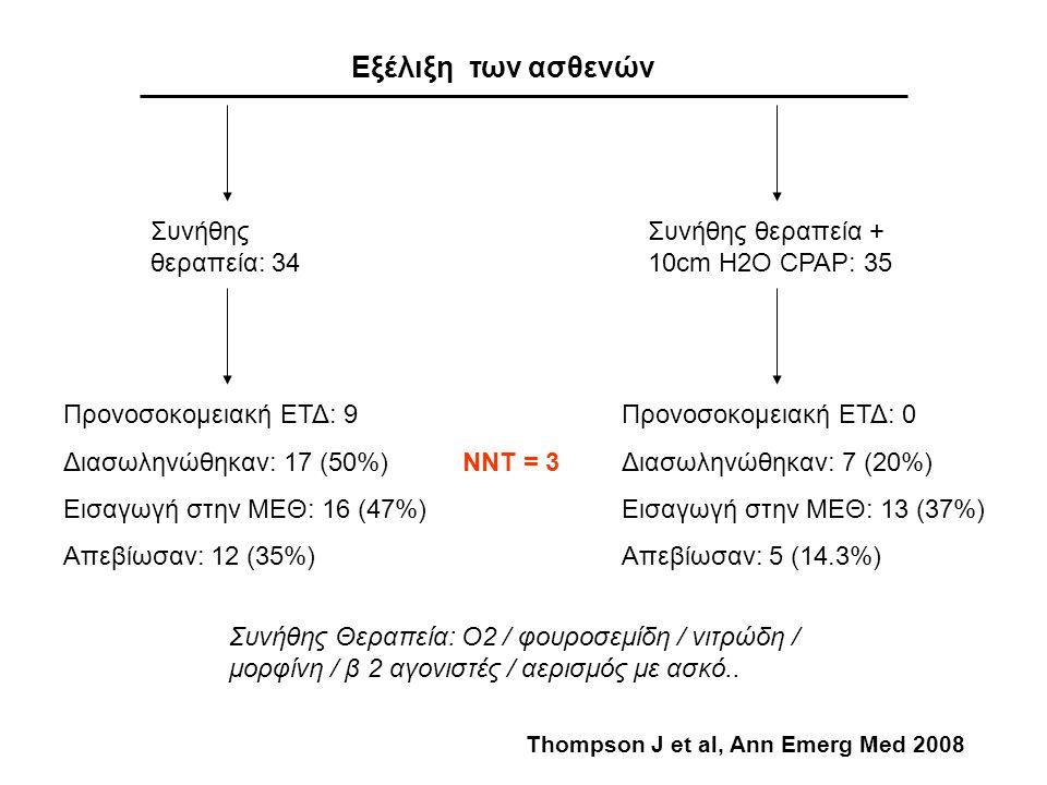 Εξέλιξη των ασθενών Συνήθης θεραπεία: 34 Συνήθης θεραπεία + 10cm H2O CPAP: 35 Προνοσοκομειακή ΕΤΔ: 9 Διασωληνώθηκαν: 17 (50%) ΝΝΤ = 3 Εισαγωγή στην ΜΕ
