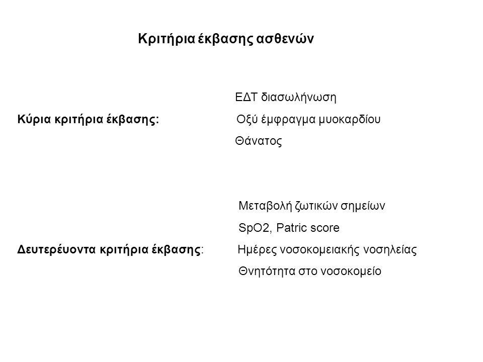 ΕΔΤ διασωλήνωση Κύρια κριτήρια έκβασης: Οξύ έμφραγμα μυοκαρδίου Θάνατος Μεταβολή ζωτικών σημείων SpO2, Patric score Δευτερέυοντα κριτήρια έκβασης: Ημέ
