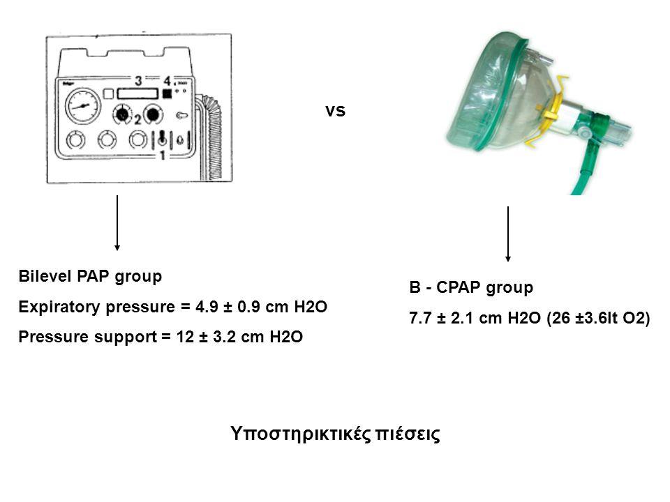 Βilevel PAP group Expiratory pressure = 4.9 ± 0.9 cm H2O Pressure support = 12 ± 3.2 cm H2O B - CPAP group 7.7 ± 2.1 cm H2O (26 ±3.6lt O2) vs Υποστηρι