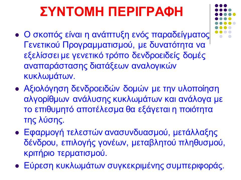 ΑΝΑΔΡΟΜΙΚΗ ΣΥΝΑΡΤΗΣΗ SumRes