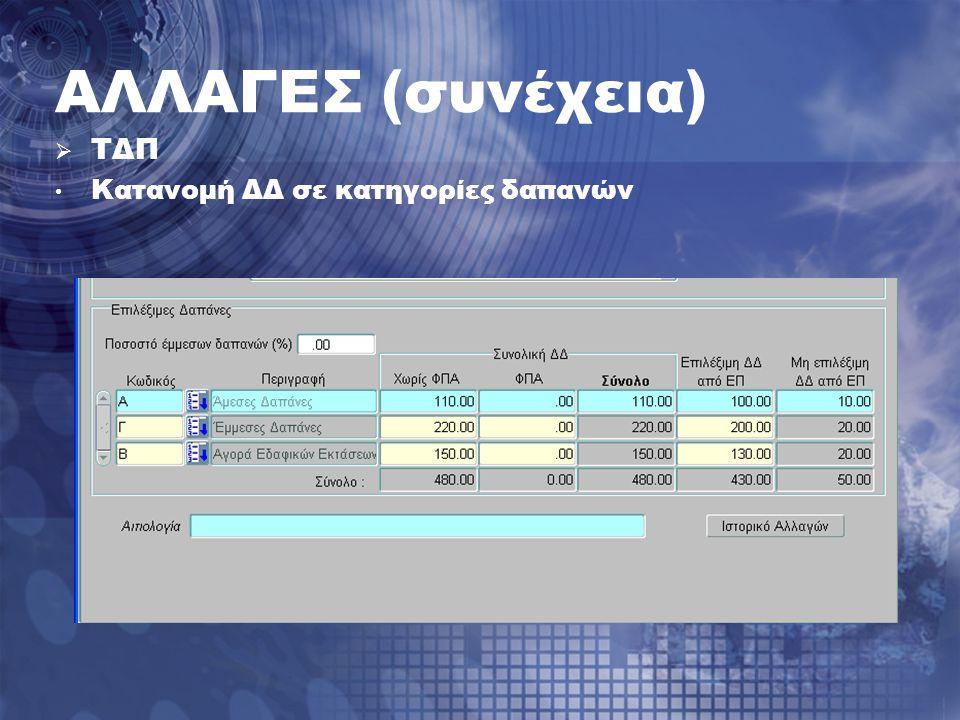 ΑΛΛΑΓΕΣ (συνέχεια)  ΤΔΠ Κατανομή ΔΔ σε κατηγορίες δαπανών