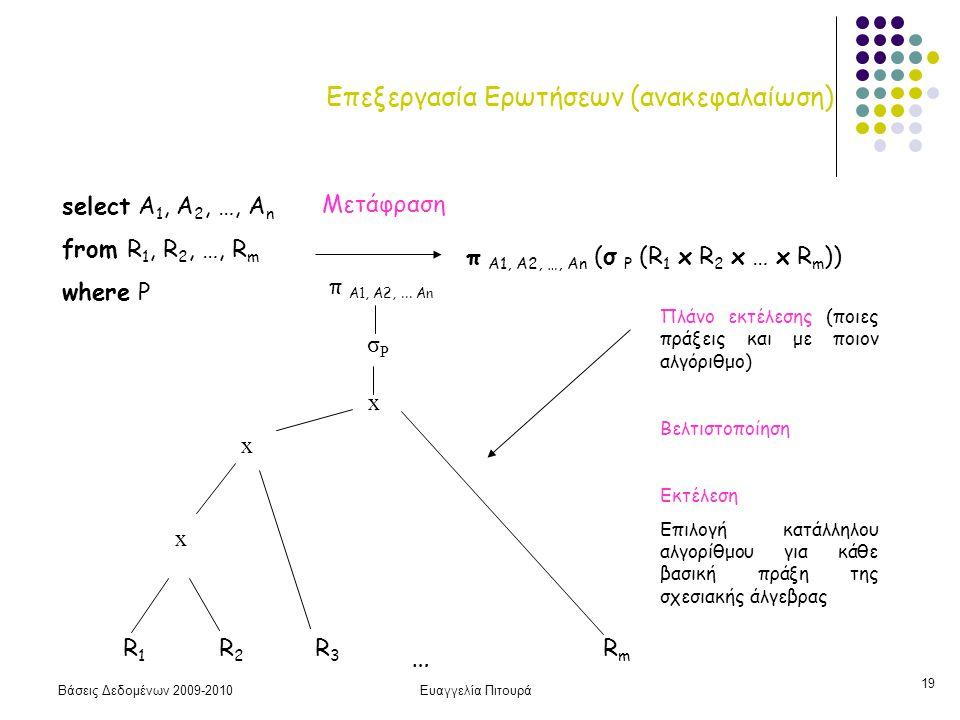Βάσεις Δεδομένων 2009-2010Ευαγγελία Πιτουρά 19 Επεξεργασία Ερωτήσεων (ανακεφαλαίωση) select A 1, A 2, …, A n from R 1, R 2, …, R m where P π A1, A2, …, An (σ P (R 1 x R 2 x … x R m )) Μετάφραση R1 R2R3…RmR1 R2R3…Rm Πλάνο εκτέλεσης (ποιες πράξεις και με ποιον αλγόριθμο) Βελτιστοποίηση Εκτέλεση Επιλογή κατάλληλου αλγορίθμου για κάθε βασική πράξη της σχεσιακής άλγεβρας x x x σPσP π Α1, Α2,...