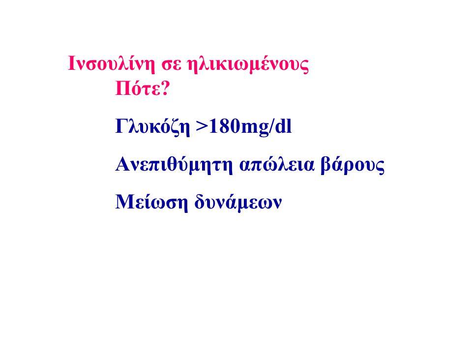 Iνσουλίνη σε ηλικιωμένους Πότε? Γλυκόζη >180mg/dl Aνεπιθύμητη απώλεια βάρους Μείωση δυνάμεων