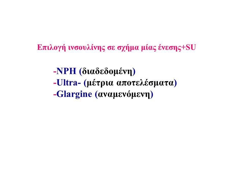Επιλογή ινσουλίνης σε σχήμα μίας ένεσης+SU -NPH (διαδεδομένη) -Ultra- (μέτρια αποτελέσματα) -Glargine (αναμενόμενη)