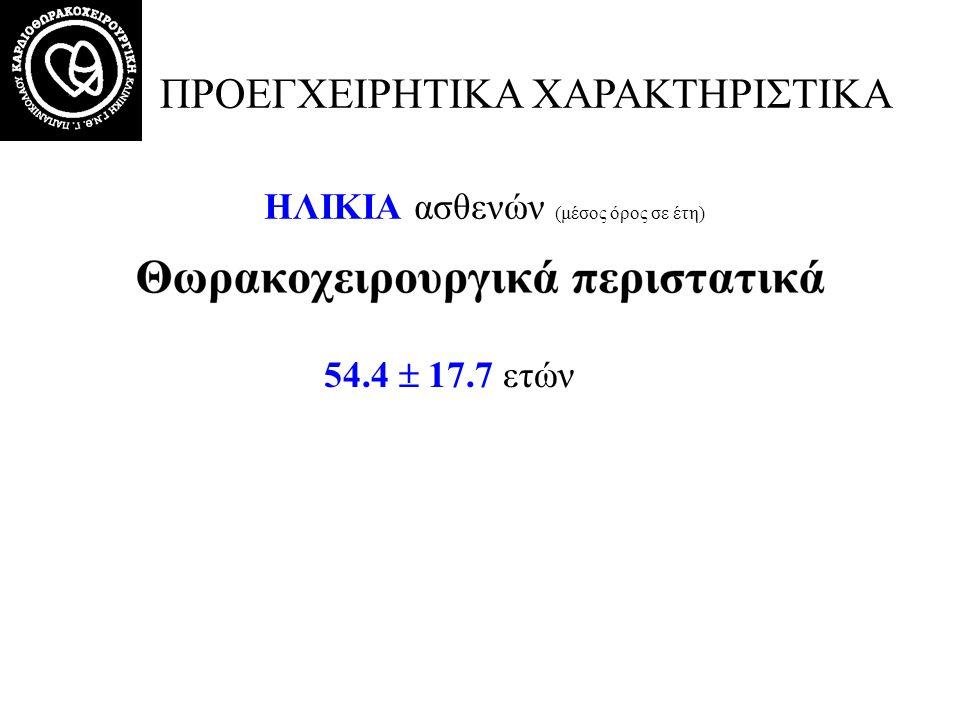 ΗΛΙΚΙΑ ασθενών (μέσος όρος σε έτη) 54.4  17.7 ετών ΠΡΟΕΓΧΕΙΡΗΤΙΚΑ ΧΑΡΑΚΤΗΡΙΣΤΙΚΑ