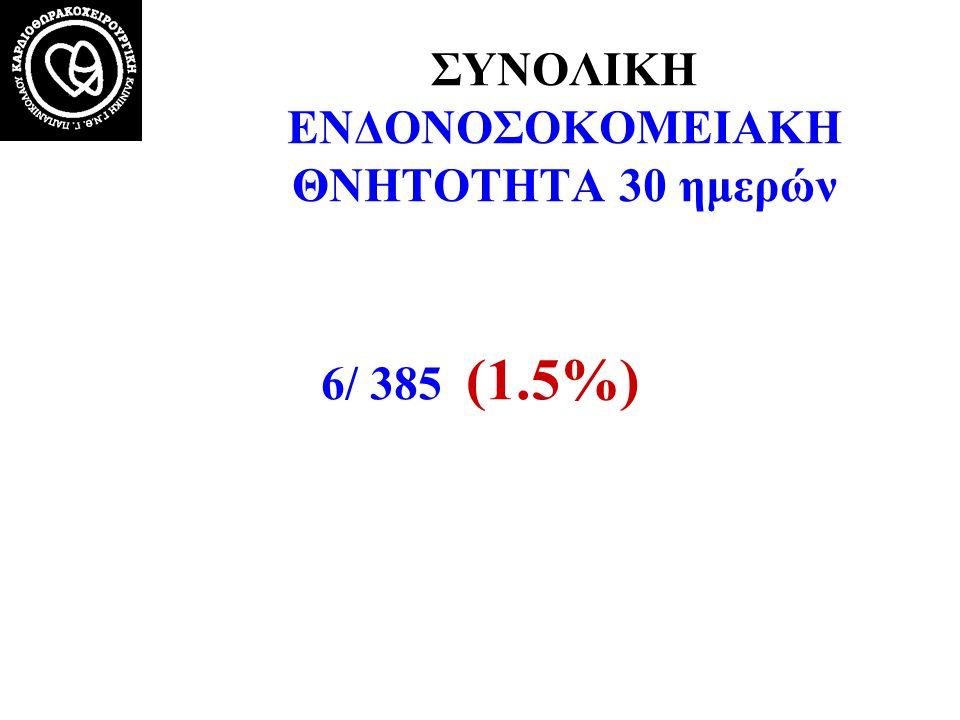 ΣΥΝΟΛΙΚΗ ΕΝΔΟΝΟΣΟΚΟΜΕΙΑΚΗ ΘΝΗΤΟΤΗΤΑ 30 ημερών 6/ 385 (1.5%)