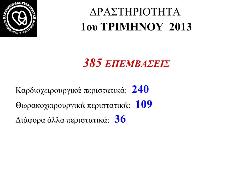 ΔΡΑΣΤΗΡΙΟΤΗΤΑ 1ου ΤΡΙΜΗΝΟΥ 2013 385 ΕΠΕΜΒΑΣΕΙΣ Καρδιοχειρουργικά περιστατικά: 240 Θωρακοχειρουργικά περιστατικά: 109 Διάφορα άλλα περιστατικά: 36