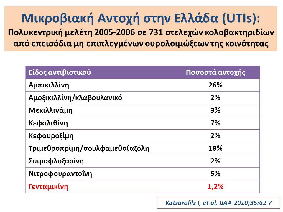Μικροβιακή Αντοχή στην Ελλάδα (UTIs): Πολυκεντρική μελέτη 2005-2006 σε 731 στελεχών κολοβακτηριδίων από επεισόδια μη επιπλεγμένων ουρολοιμώξεων της κο