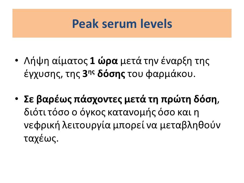 Λήψη αίματος 1 ώρα μετά την έναρξη της έγχυσης, της 3 ης δόσης του φαρμάκου. Σε βαρέως πάσχοντες μετά τη πρώτη δόση, διότι τόσο ο όγκος κατανομής όσο