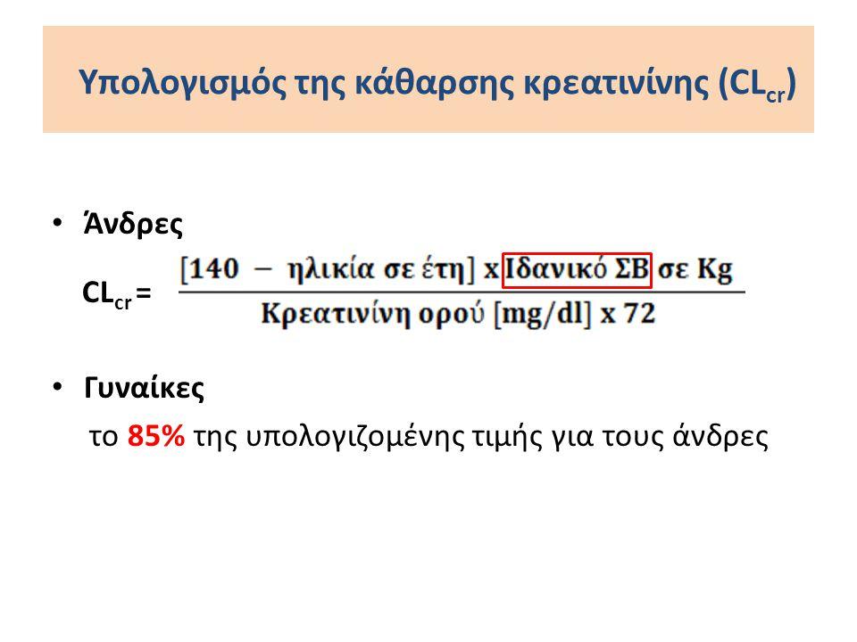 Υπολογισμός της κάθαρσης κρεατινίνης (CL cr ) Άνδρες CL cr = Γυναίκες το 85% της υπολογιζομένης τιμής για τους άνδρες