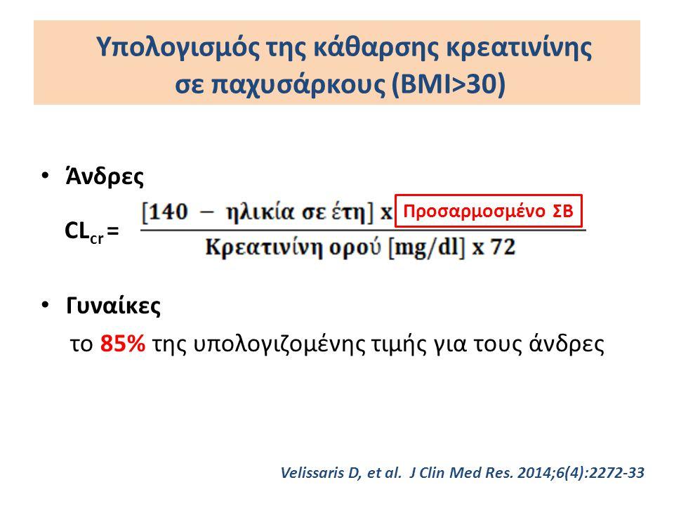 Υπολογισμός της κάθαρσης κρεατινίνης σε παχυσάρκους (ΒΜΙ>30) Άνδρες CL cr = Γυναίκες το 85% της υπολογιζομένης τιμής για τους άνδρες Προσαρμοσμένο ΣΒ