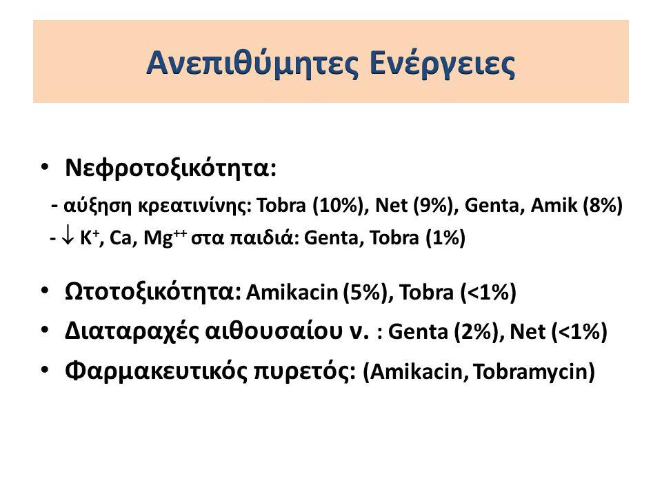 Νεφροτοξικότητα: - αύξηση κρεατινίνης: Tobra (10%), Net (9%), Genta, Amik (8%) -  Κ +, Ca, Mg ++ στα παιδιά: Genta, Tobra (1%) Ωτοτοξικότητα: Amikaci