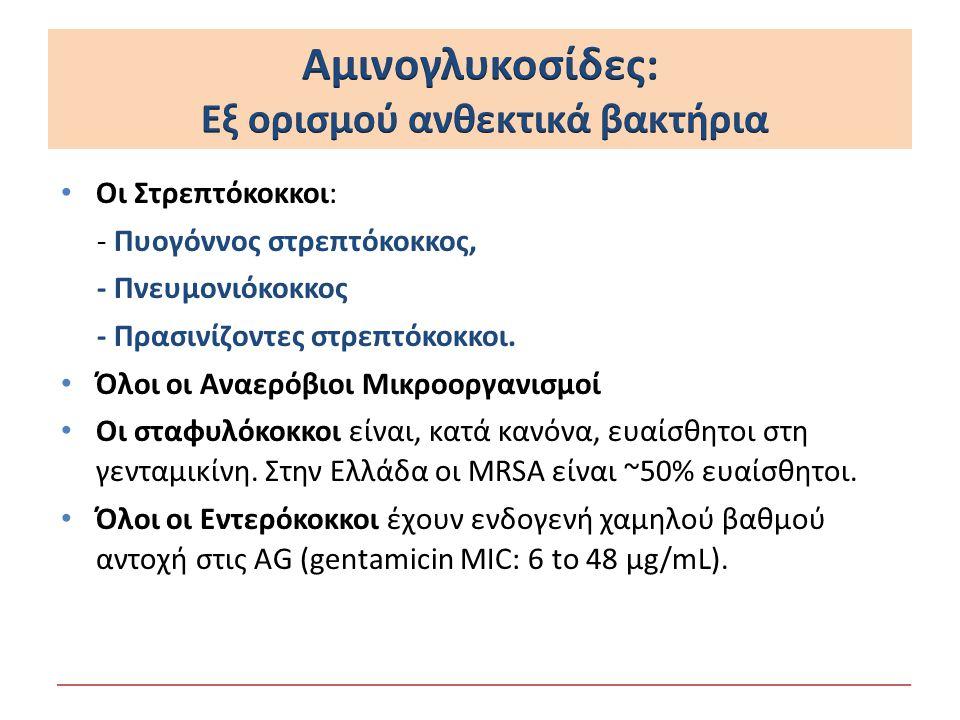 Οι Στρεπτόκοκκοι: - Πυογόννος στρεπτόκοκκος, - Πνευμονιόκοκκος - Πρασινίζοντες στρεπτόκοκκοι. Όλοι οι Αναερόβιοι Μικροοργανισμοί Οι σταφυλόκοκκοι είνα