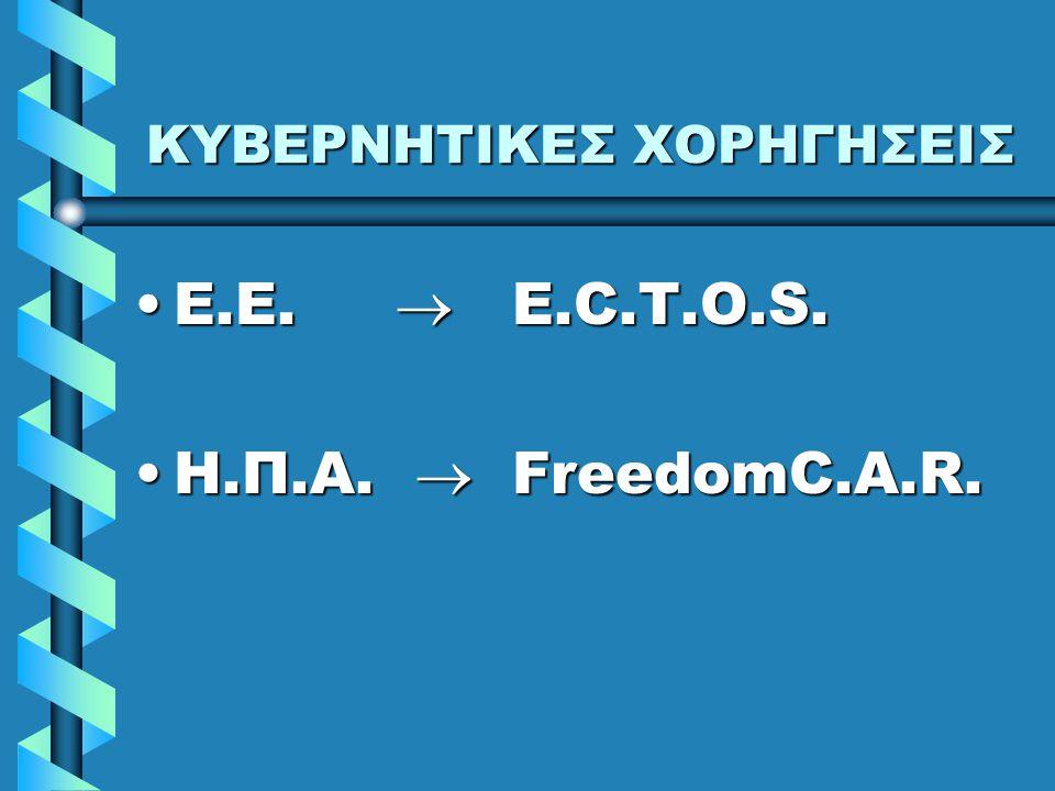 ΚΟΣΤΟΣ ΣΥΣΤΗΜΑΤΟΣ FC