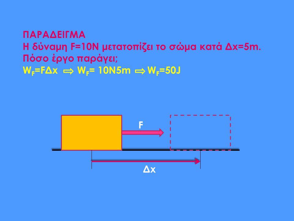 ΠΑΡΑΔΕΙΓΜΑ Η δύναμη F=10N μετατοπίζει το σώμα κατά Δx=5m.