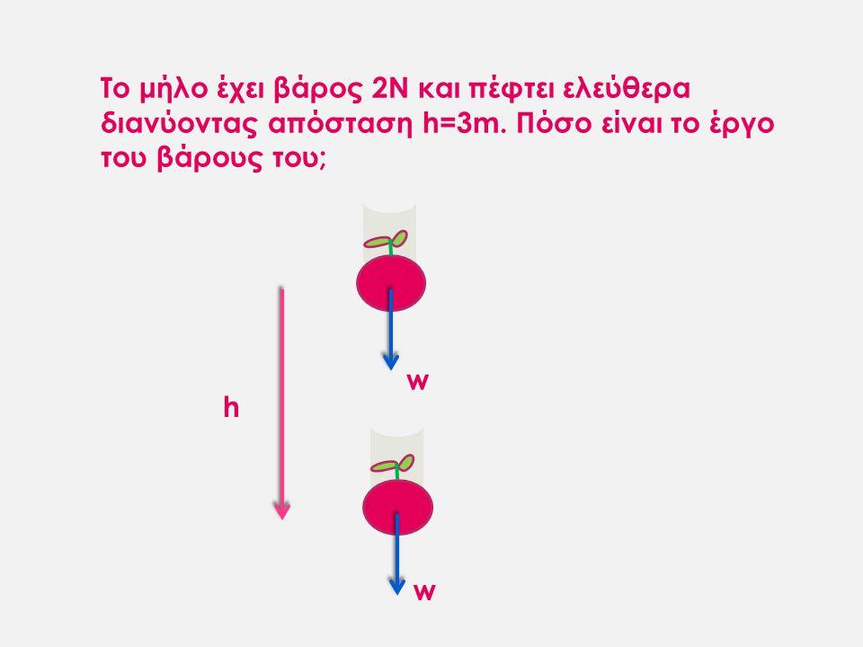 Το μήλο έχει βάρος 2N και πέφτει ελεύθερα διανύοντας απόσταση h=3m.