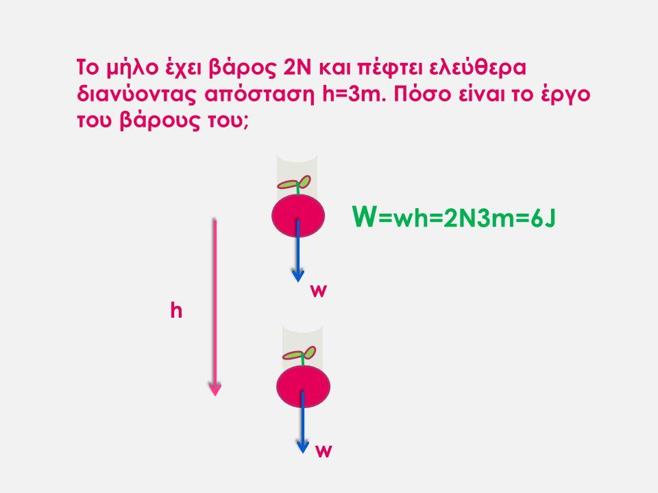 w w h W =wh=2N3m=6J