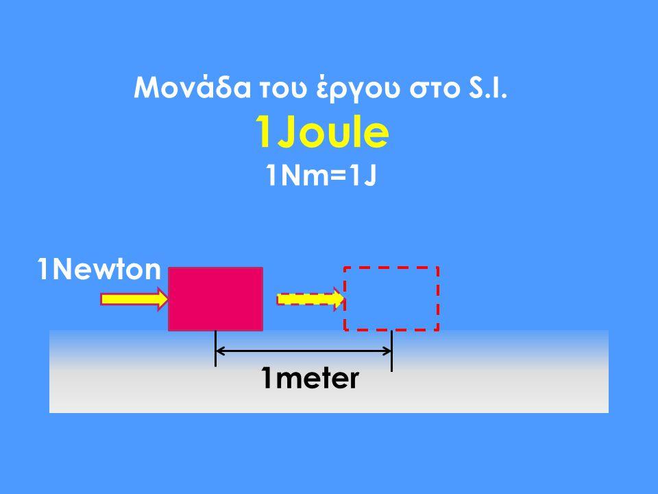 Μονάδα του έργου στο S.I. 1Joule 1Nm=1J 1Newton 1meter