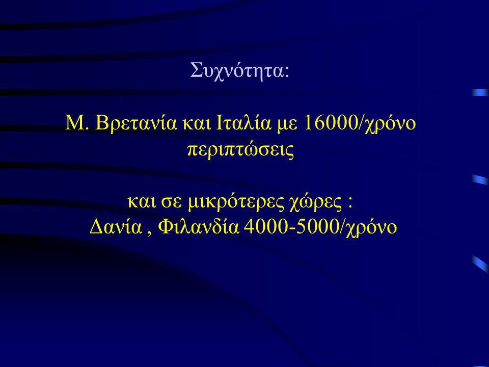 Στην Ελλάδα (στοιχεία ΙΥΠ): 5000 περιπτώσεις το χρόνο 1 στα 8 κορίτσια και 1 στα 10 αγόρια είναι θύματα κάποιας μορφής σεξουαλικής κακοποίησης μέχρι τα 18 Στο Ν.Π.Αγ.