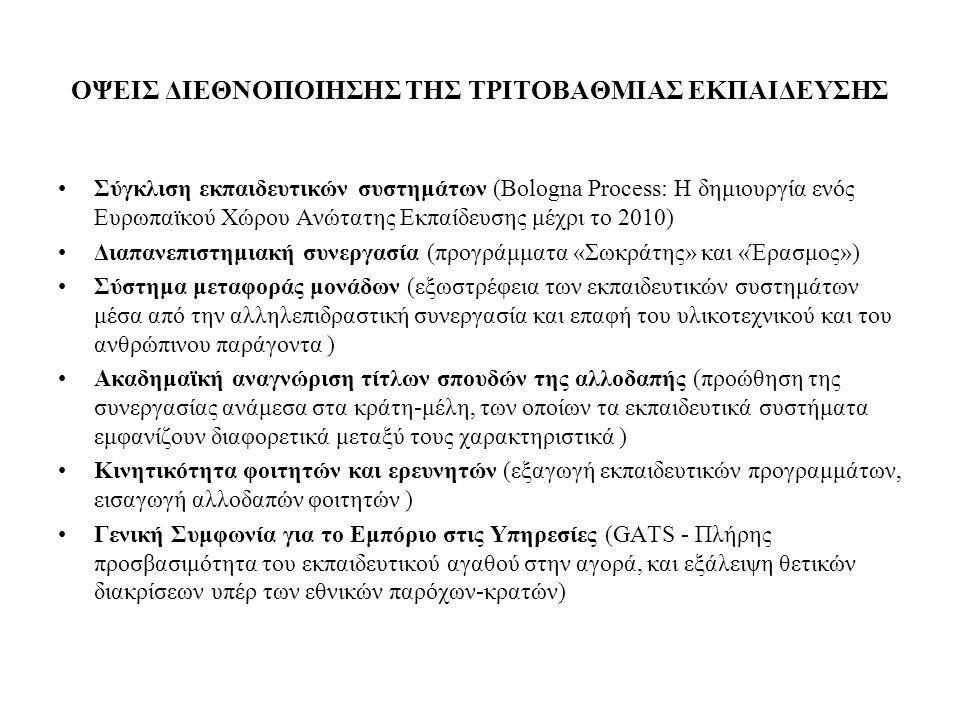 ΟΨΕΙΣ ΔΙΕΘΝΟΠΟΙΗΣΗΣ ΤΗΣ ΤΡΙΤΟΒΑΘΜΙΑΣ ΕΚΠΑΙΔΕΥΣΗΣ Σύγκλιση εκπαιδευτικών συστημάτων (Bologna Process: Η δημιουργία ενός Ευρωπαϊκού Χώρου Ανώτατης Εκπαίδευσης μέχρι το 2010) Διαπανεπιστημιακή συνεργασία (προγράμματα «Σωκράτης» και «Έρασμος») Σύστημα μεταφοράς μονάδων (εξωστρέφεια των εκπαιδευτικών συστημάτων μέσα από την αλληλεπιδραστική συνεργασία και επαφή του υλικοτεχνικού και του ανθρώπινου παράγοντα ) Ακαδημαϊκή αναγνώριση τίτλων σπουδών της αλλοδαπής (προώθηση της συνεργασίας ανάμεσα στα κράτη-μέλη, των οποίων τα εκπαιδευτικά συστήματα εμφανίζουν διαφορετικά μεταξύ τους χαρακτηριστικά ) Κινητικότητα φοιτητών και ερευνητών (εξαγωγή εκπαιδευτικών προγραμμάτων, εισαγωγή αλλοδαπών φοιτητών ) Γενική Συμφωνία για το Εμπόριο στις Υπηρεσίες (GATS - Πλήρης προσβασιμότητα του εκπαιδευτικού αγαθού στην αγορά, και εξάλειψη θετικών διακρίσεων υπέρ των εθνικών παρόχων-κρατών)