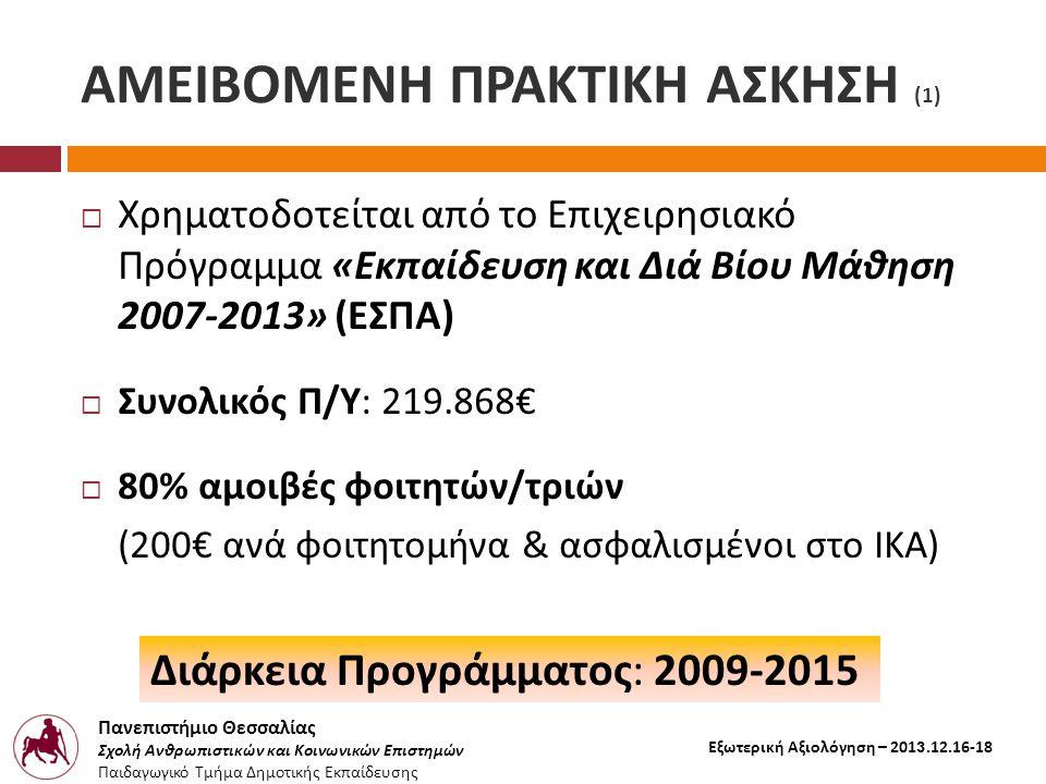 Πανεπιστήμιο Θεσσαλίας Σχολή Ανθρωπιστικών και Κοινωνικών Επιστημών Παιδαγωγικό Τμήμα Δημοτικής Εκπαίδευσης Εξωτερική Αξιολόγηση – 2013.12.16-18 ΑΜΕΙΒΟΜΕΝΗ ΠΡΑΚΤΙΚΗ ΑΣΚΗΣΗ (1)  Χρηματοδοτείται από το Επιχειρησιακό Πρόγραμμα « Εκπαίδευση και Διά Βίου Μάθηση 2007-2013» ( ΕΣΠΑ )  Συνολικός Π / Υ : 219.868€  80% αμοιβές φοιτητών / τριών (200€ ανά φοιτητομήνα & ασφαλισμένοι στο ΙΚΑ ) Διάρκεια Προγράμματος : 2009-2015