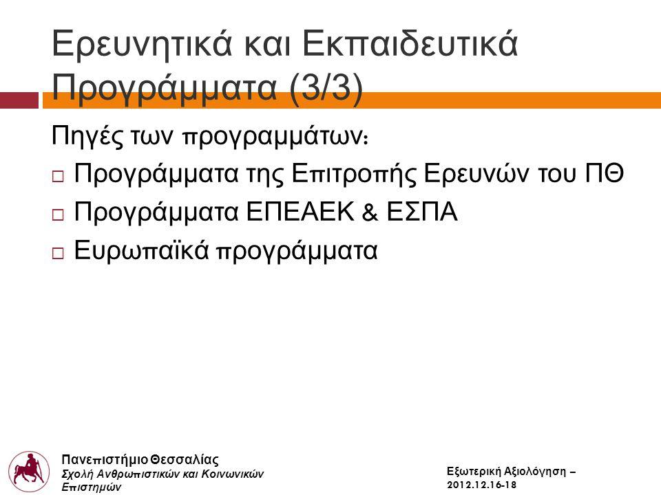 Πανε π ιστήμιο Θεσσαλίας Σχολή Ανθρω π ιστικών και Κοινωνικών Ε π ιστημών Παιδαγωγικό Τμήμα Δημοτικής Εκ π αίδευσης Εξωτερική Αξιολόγηση – 2012.12.16-18 Ερευνητικά και Εκπαιδευτικά Προγράμματα (3/3) Πηγές των π ρογραμμάτων :  Προγράμματα της Ε π ιτρο π ής Ερευνών του ΠΘ  Προγράμματα ΕΠΕΑΕΚ & ΕΣΠΑ  Ευρω π αϊκά π ρογράμματα