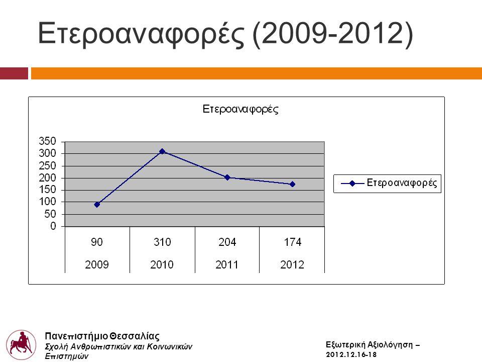 Πανε π ιστήμιο Θεσσαλίας Σχολή Ανθρω π ιστικών και Κοινωνικών Ε π ιστημών Παιδαγωγικό Τμήμα Δημοτικής Εκ π αίδευσης Εξωτερική Αξιολόγηση – 2012.12.16-18 Ετεροαναφορές (2009-2012)