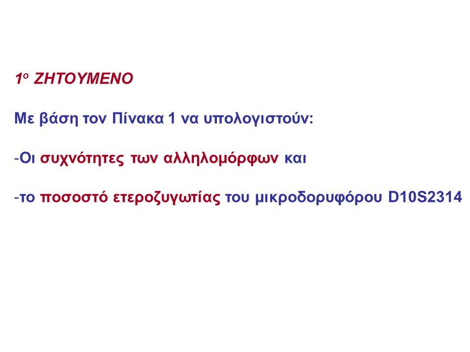 1 o ZHTOYMENO Mε βάση τον Πίνακα 1 να υπολογιστούν: -Οι συχνότητες των αλληλομόρφων και -το ποσοστό ετεροζυγωτίας του μικροδορυφόρου D10S2314