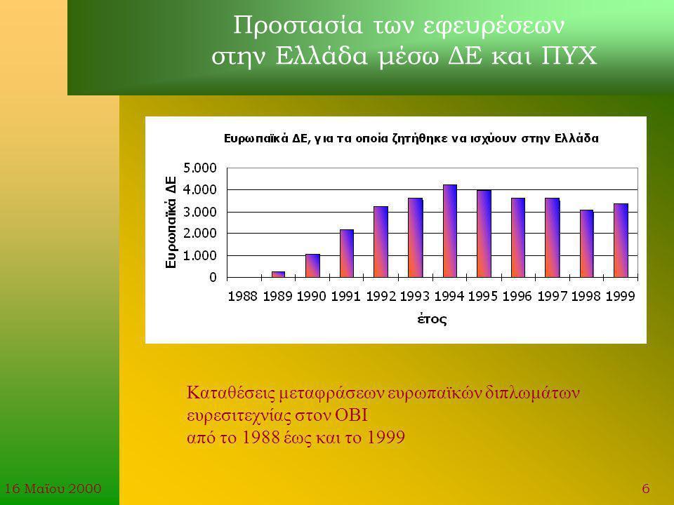 16 Μαϊου 20007 Προέλευση αίτησης ελ.αλλοδ.