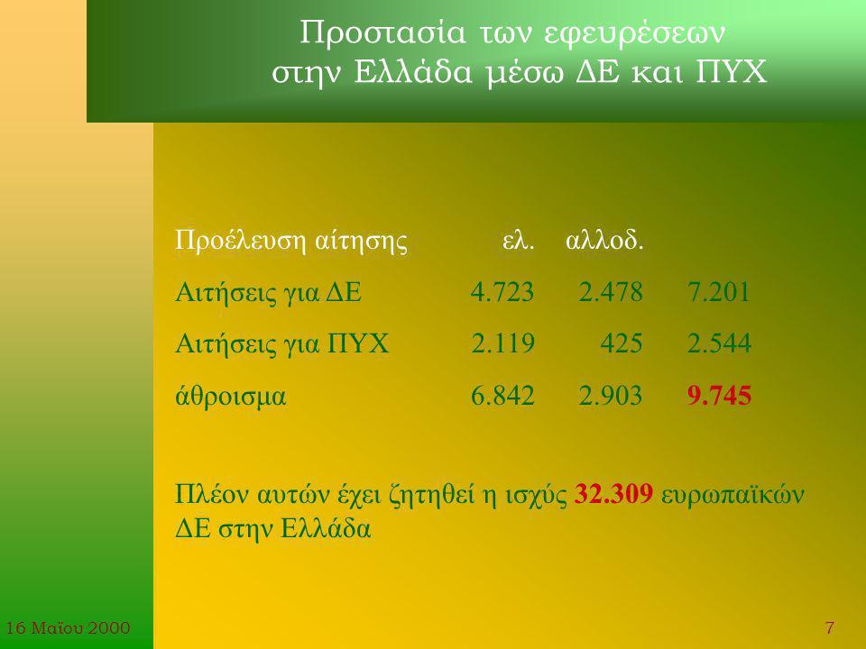 16 Μαϊου 20008 Ελληνικές εφευρέσεις στις ΗΠΑ Εθνικό Ίδρυμα Ερευνών Ιδρυμα Τεχνολογίας και Ερευνας Ινστιτούτο Μοριακής Βιολογίας και Τεχνολογίας (4) 123