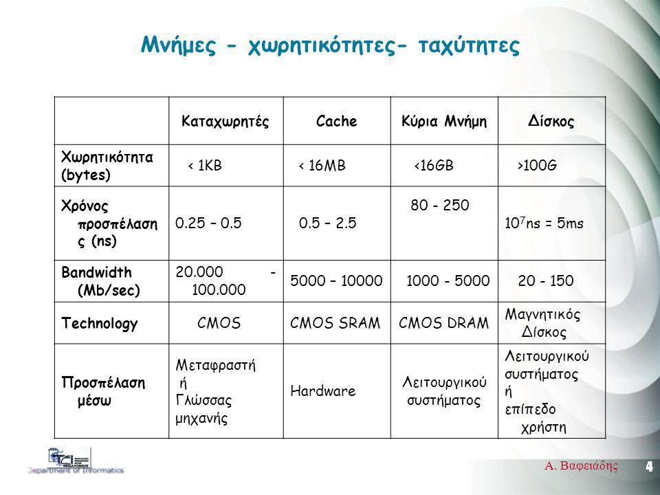 4 Α. Βαφειάδης Μνήμες - χωρητικότητες- ταχύτητες ΚαταχωρητέςCacheΚύρια ΜνήμηΔίσκος Χωρητικότητα (bytes) < 1KB < 16MB <16GB >100G Χρόνος προσπέλαση ς (