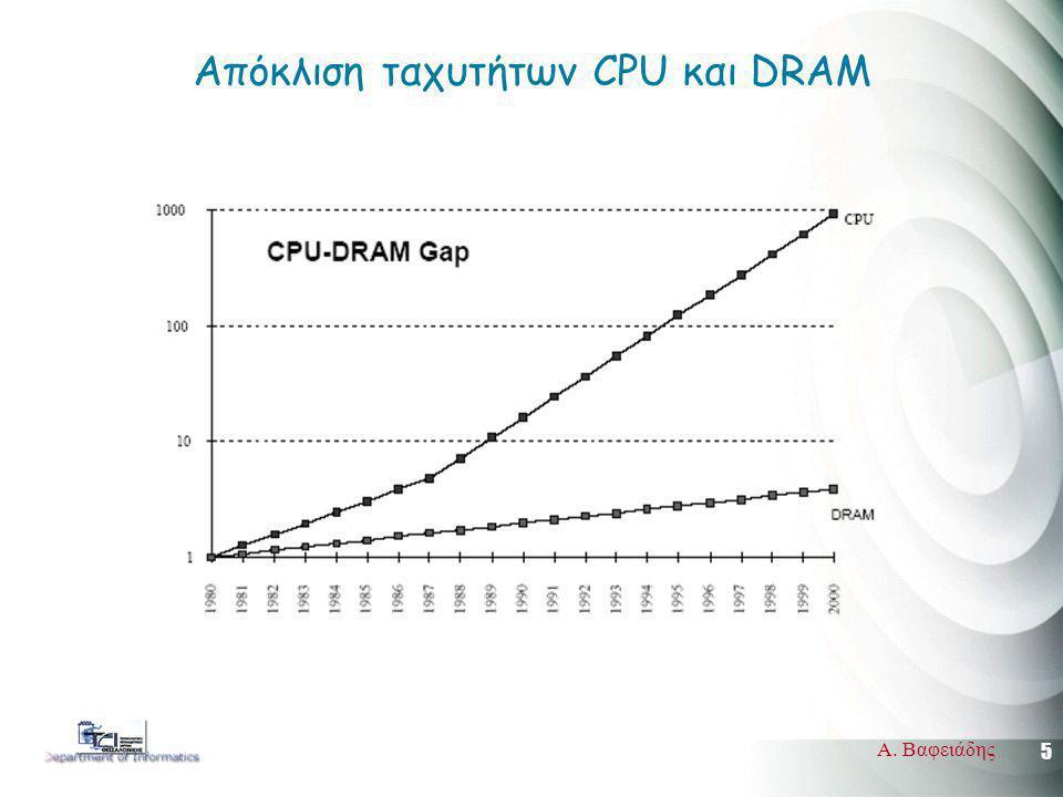 5 Α. Βαφειάδης Απόκλιση ταχυτήτων CPU και DRAM