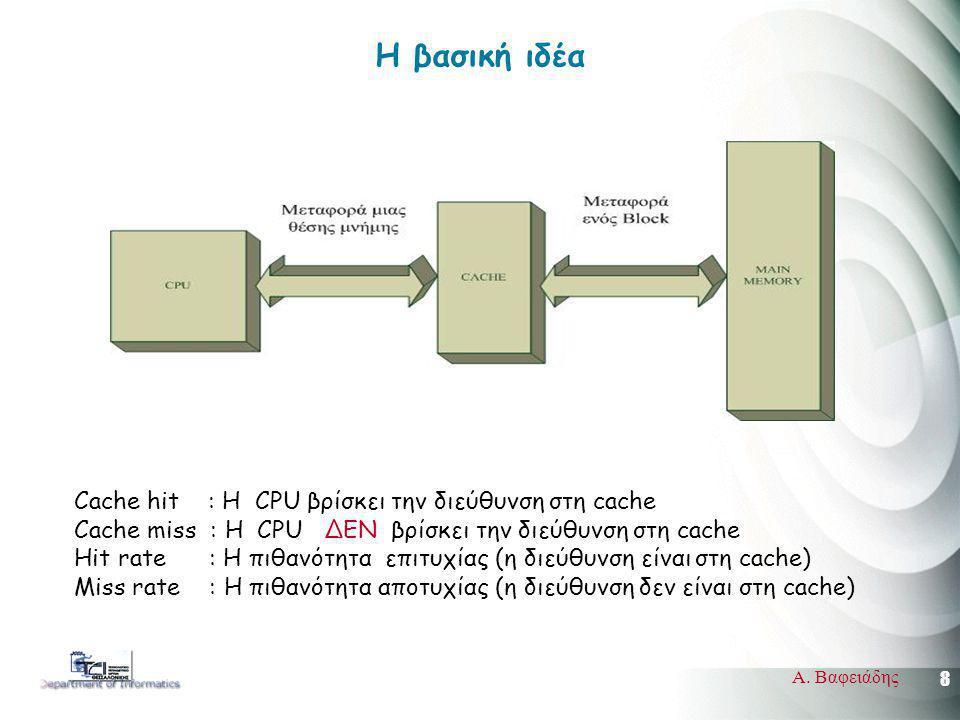 8 Α. Βαφειάδης Η βασική ιδέα Cache hit : Η CPU βρίσκει την διεύθυνση στη cache Cache miss : Η CPU ΔΕΝ βρίσκει την διεύθυνση στη cache Hit rate : Η πιθ