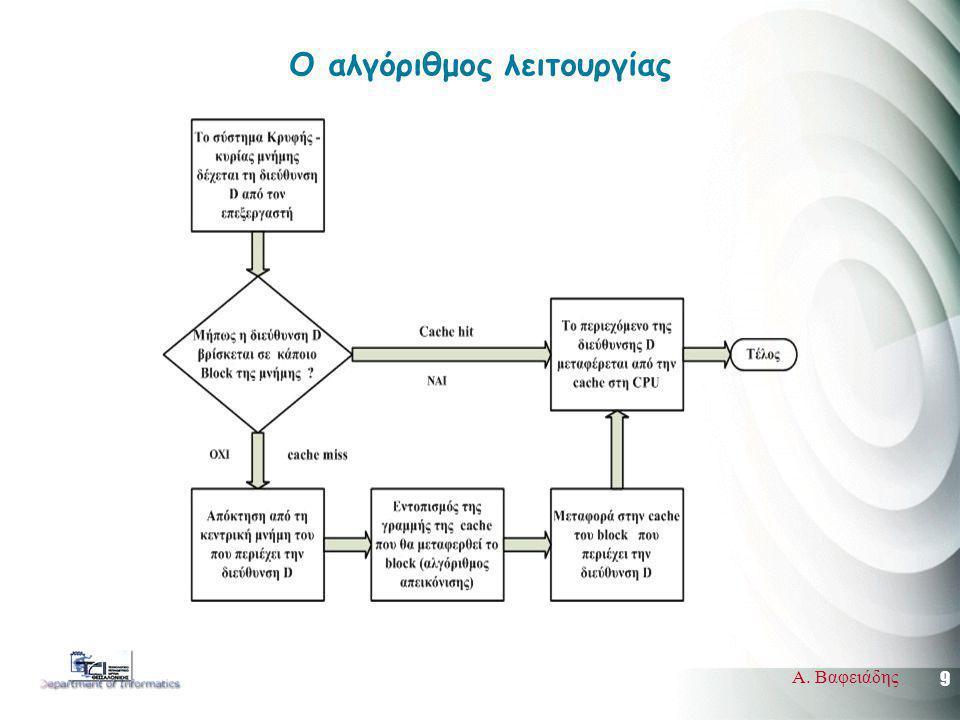9 Α. Βαφειάδης Ο αλγόριθμος λειτουργίας